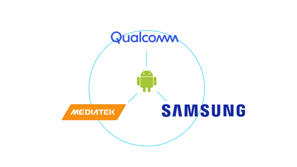 Qualcomm, Samsung and MediaTek co-develop their BSP with Android.