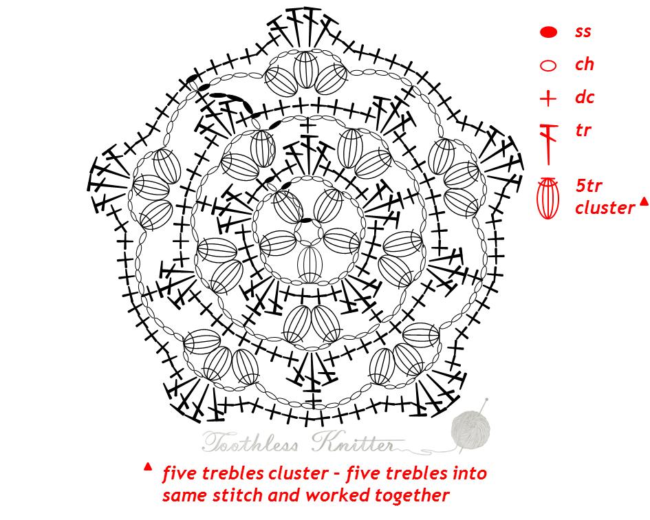 Granny Squares and Motifs: Pattern 4 / Granny Squares i Motywy: Wzór 4