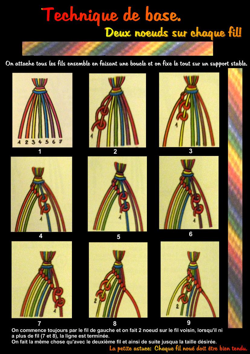 bracelet bresilien technique