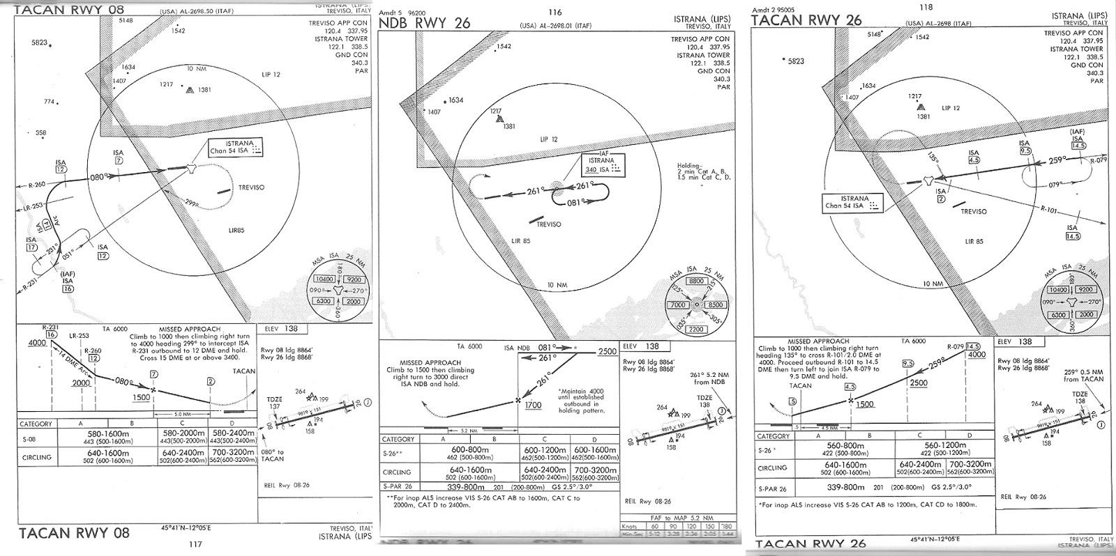 Tant Blog 33 Lockheed F 104g S Starfighter