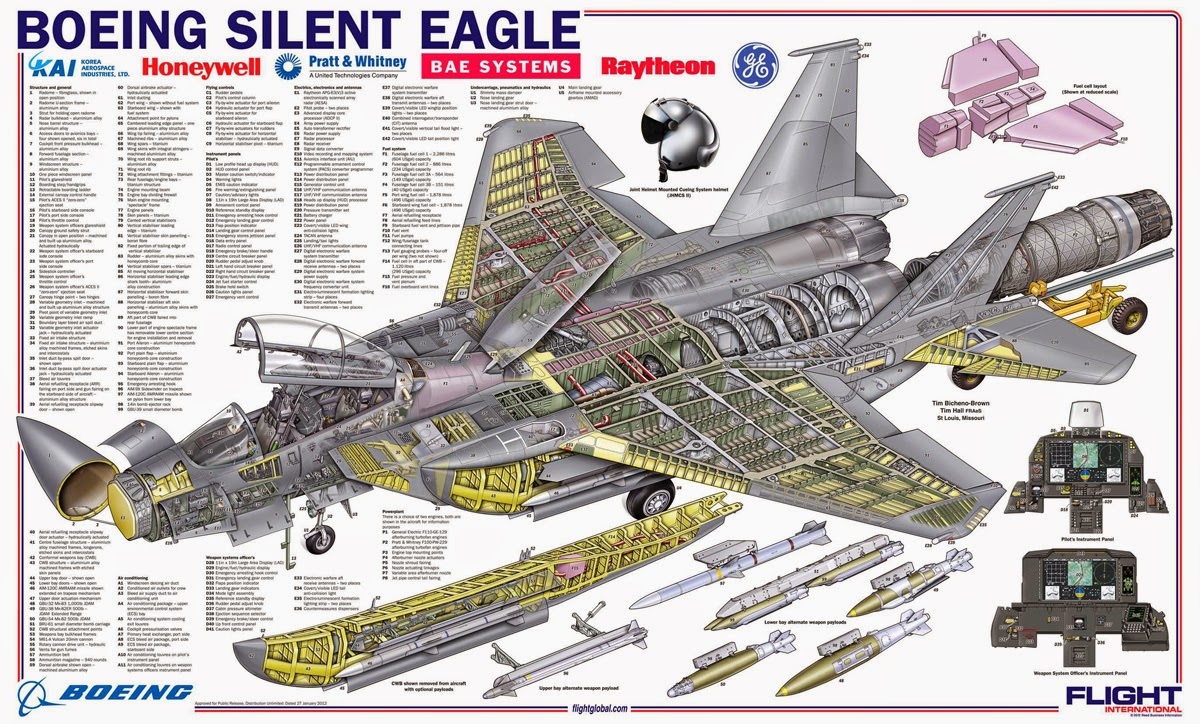 best fighter for canada: why boeing should offer up the f-15se to canada. f 15 fighter jet diagram f 15 eagle diagram