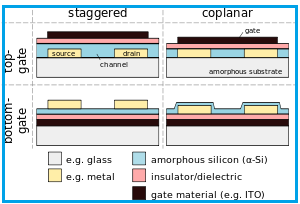 TFT Thin Film Transistor adalah