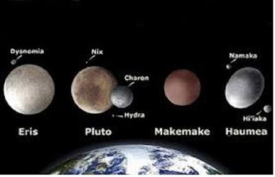 Planet katai - pustakapengetahuan.com