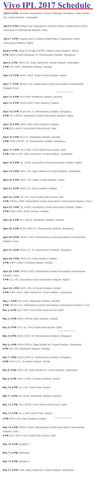 Vivo IPL 2017 Schedule