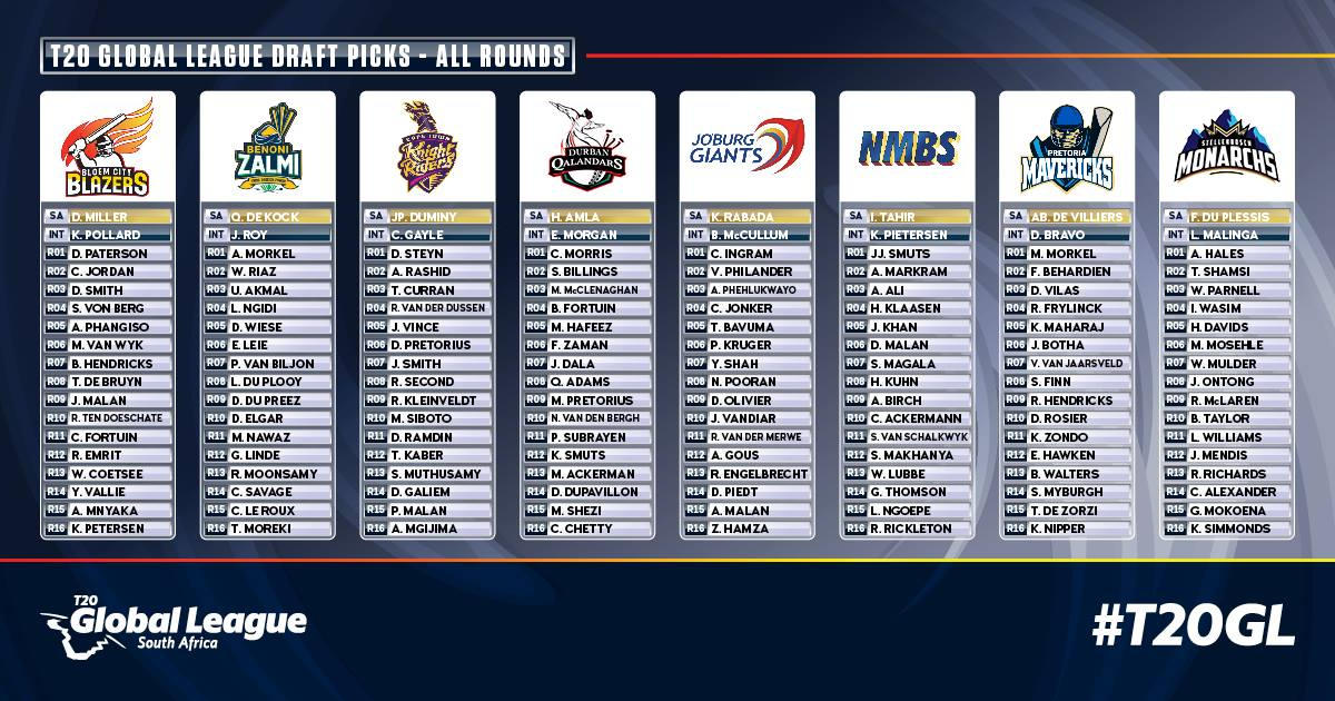 T20 Global League 2017 Squads