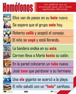 http://ceiploreto.es/sugerencias/A_2/repositorio/0/58/html/datos/01_Lengua/actividades/U05/0501.htm