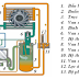 Nguyên lý hoạt động của máy nén khí trục vít có dầu bôi trơn