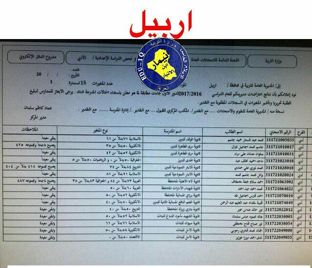 نتائج أعتراضات السادس الأعدادي لمحافظة أربيل - الدور الأول 2017/2016