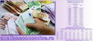 Topul statelor din care românii aflați la lucru în străinătate trimit cei mai mulți bani în țară