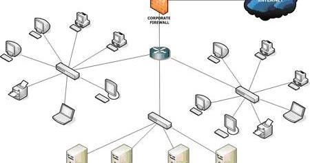Small Wireless Router Small Wireless IP Camera Wiring
