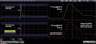 As a rule of thumb, capture at least 10 sample points on the rising edge of an ESD pulse for an accurate rise time