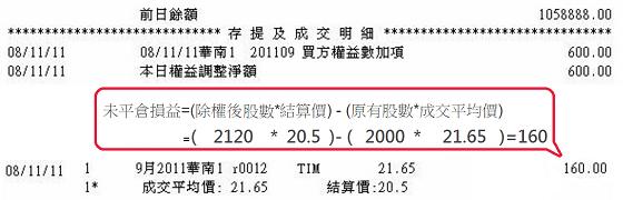 股票期貨華南金除權+除息