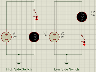 High Side vs Low Side Switching
