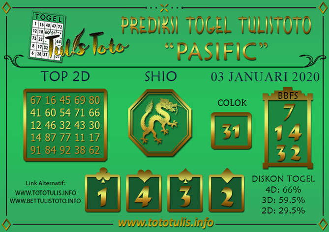 Prediksi Togel PASIFIC TULISTOTO 03 JANUARI 2020