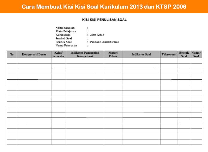 Cara Membuat Kisi Kisi Soal Kurikulum 2013 dan KTSP 2006