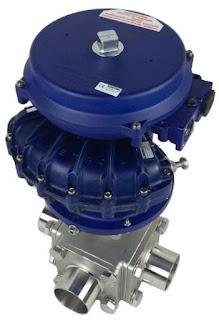 Blueline actuator