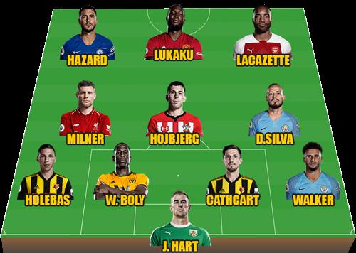 Đội hình tiêu biểu vòng 4 Ngoại hạng Anh: Lần đầu cho Lukaku