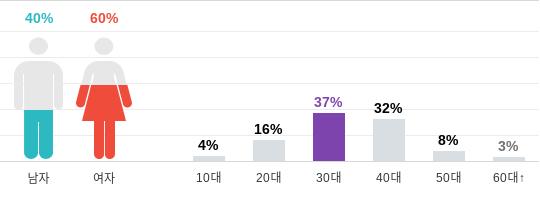 JYP, 'Produce x 101' stajyeri Yoon Seobin'in kontratını iptal etti