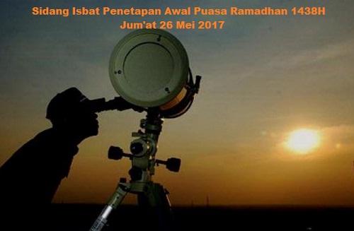 Sidang Isbat Penetapan Awal Puasa Ramadhan 2017