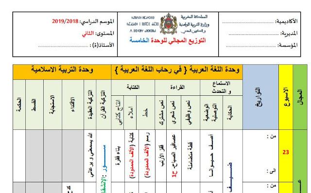التوزيع المجالي للمستوى الثاني للوحدة 5   مرجع في رحاب اللغة العربية