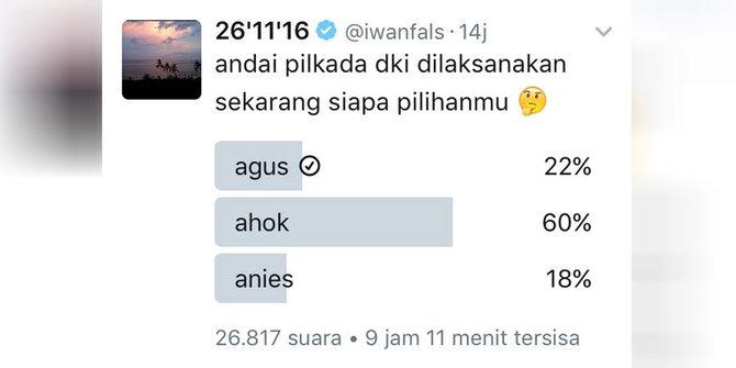 Iwan Fals Buat Polling di Twitter Soal Gubernur DKI, Ini Hasilnya..