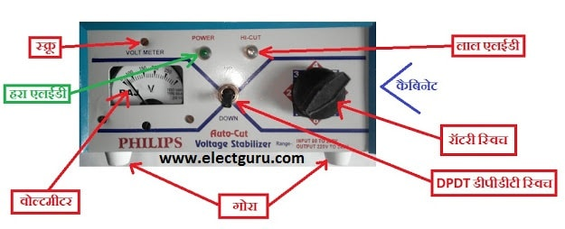 Stabilizer components list in Hindi