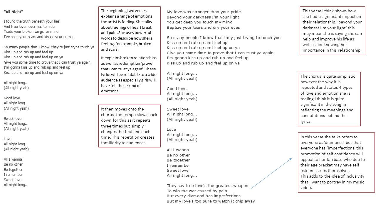A2 media Grace Sosnowy: Song lyric analysis