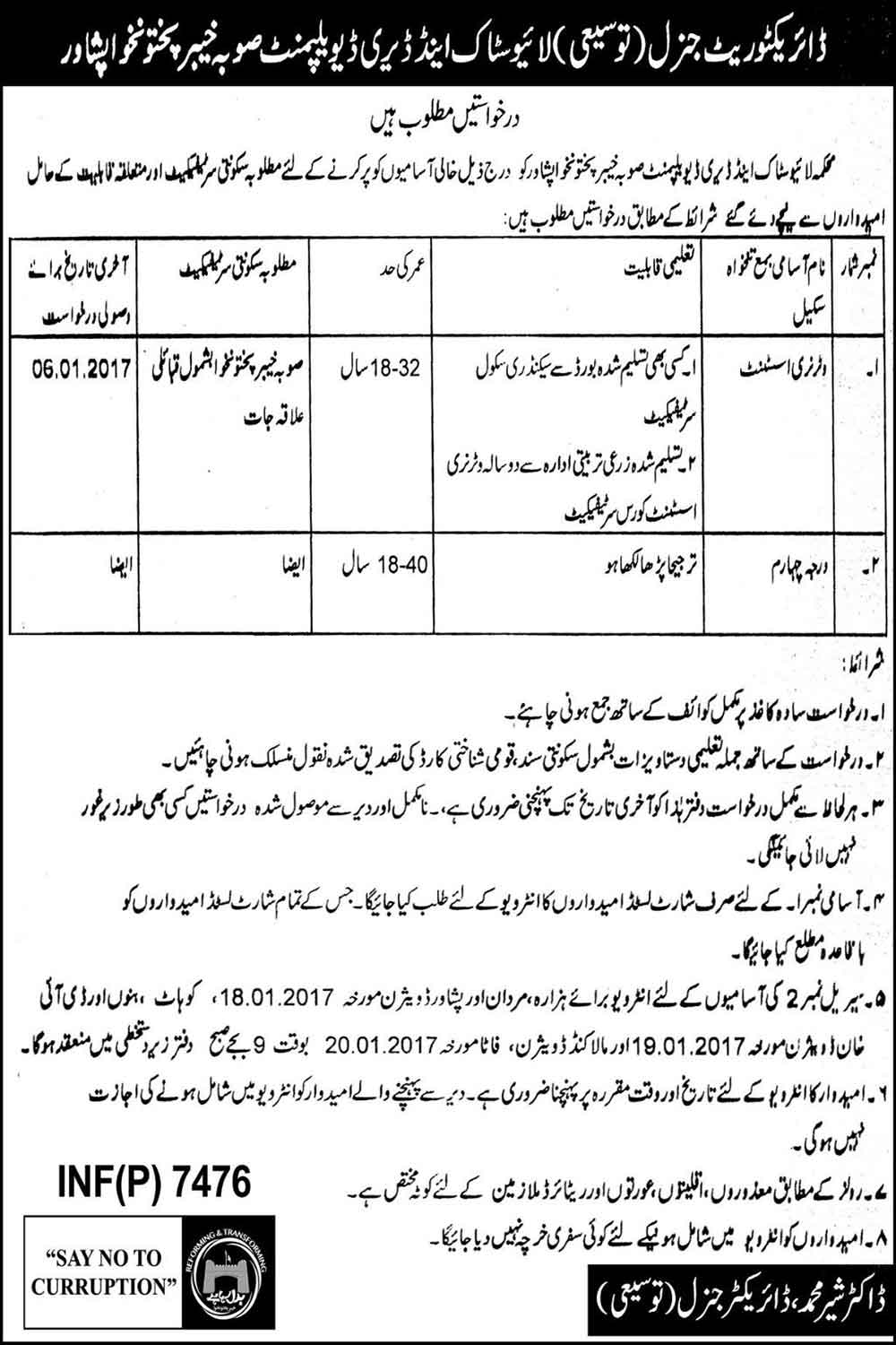 Khyber Pakhtunkhwa Livestock and Dairy Development Department Jobs in Pakistan