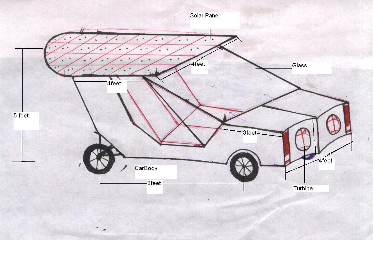 Wind Powered Car Diagram Wire Data Schema \u2022 Solar Vehicle Circuit  Diagram Solar Vehicle Diagram