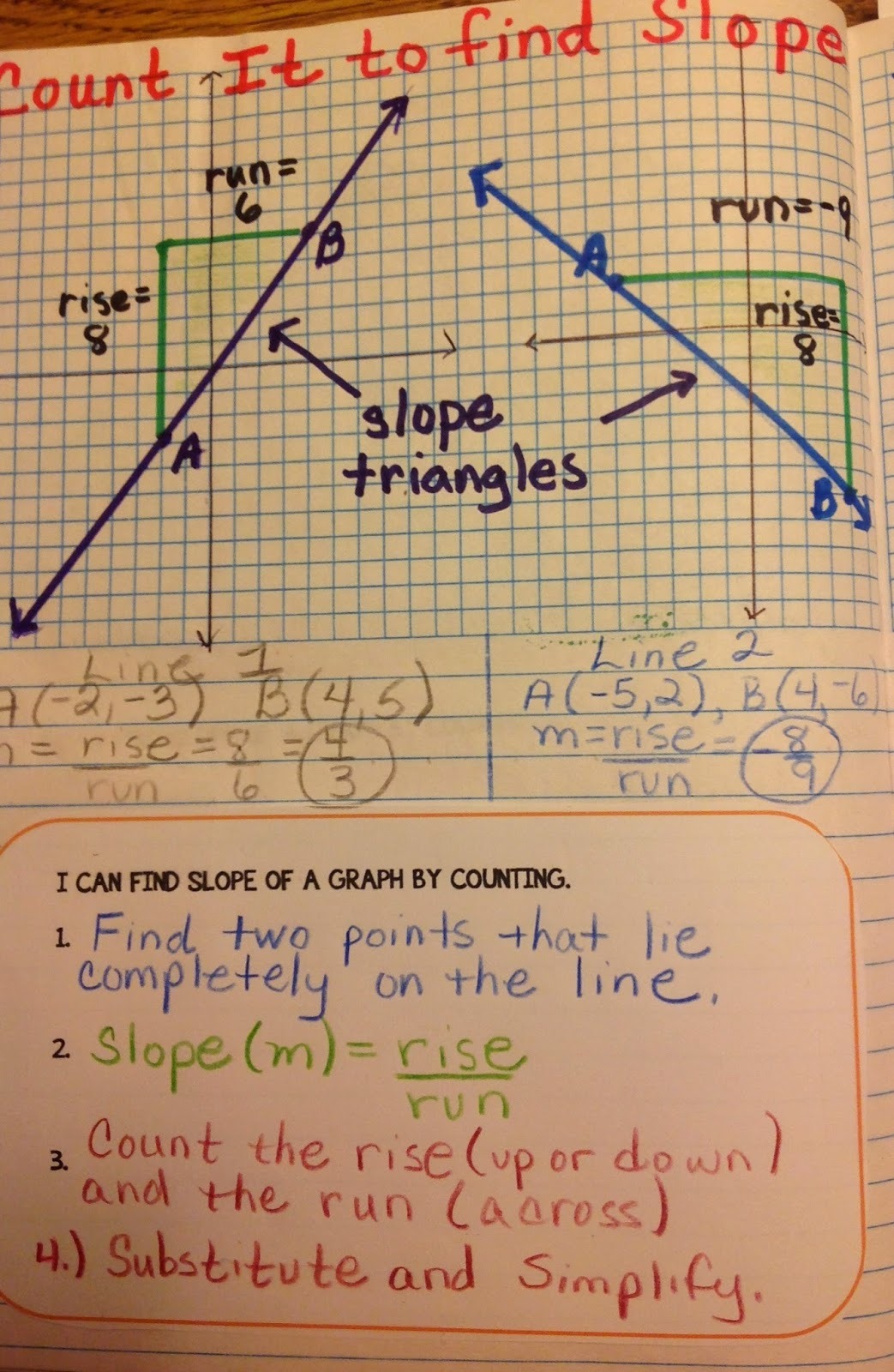 lacsaps triangle maths portfolio Lacsap's triangle can anyone explain to me what's lacsap's fraction also how to find the general term use to find the numerator and denominator.