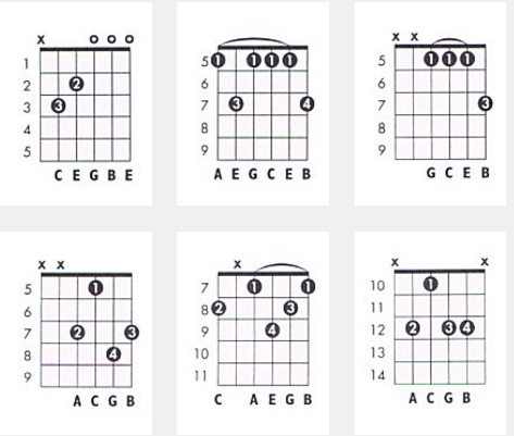 Learn How to Play Guitar: Welcome to the forum!!!