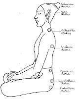 KRIYA GURUPRANAM: Kriya Hatha Yoga according to the