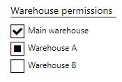 user authorization warehouse permissions