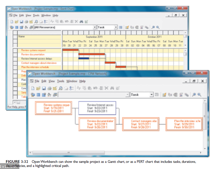 System analysis and design project management examples an alternative to microsoft project is the open workbench program which is free ccuart Choice Image