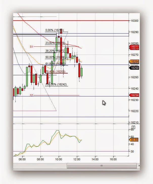 Mi camino diario en el trading - Diario de trading Sergi (1) (23/01/2014)