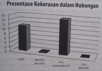 Apa yang Terjadi jika LGBT Dilegalkan di Indonesia? Bagaimana pandangan anda mengenai kaum transgender indonesia, gay indo dan lesbian indonesia?