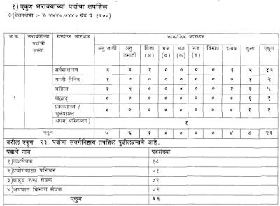 Chandrapur Health Department Recruitment 2016 apply online arogya.maharashtra.gov.in
