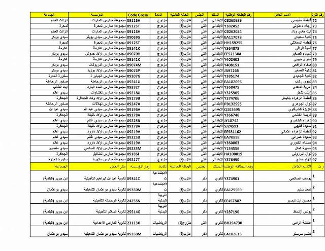 النتائج النهائية لتوزيع الأساتذة المتعاقدين بمديرية إقليم الرحامنة على المؤسسات التعليمية برسم الموسم الدراسي 2016/2017