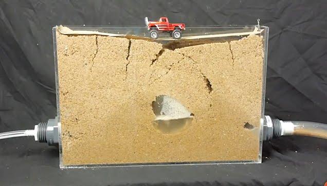 Sinkholes explained via model