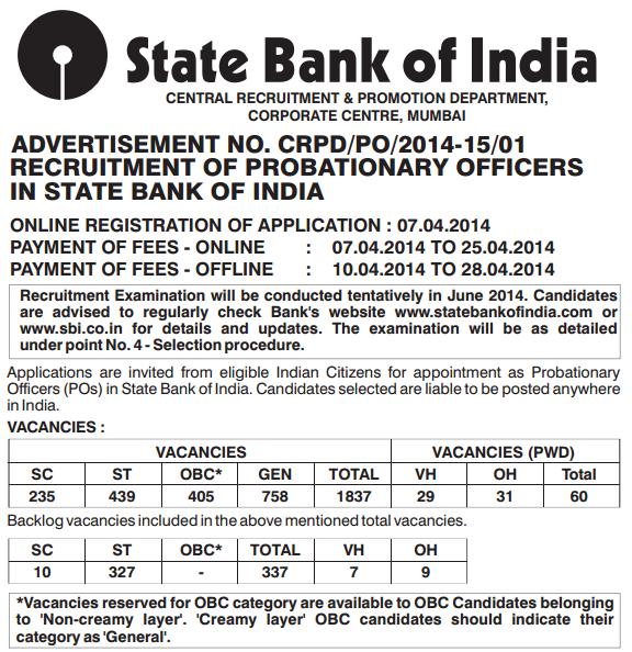 online registration form for sbi po exam 2014