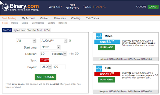 Binary trader biz 593 index