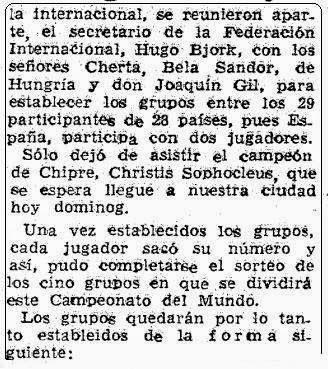 Recorte Mundo Deportivo de 15 de agosto de 1965 sobre el VIII Campeonato Mundial Juvenil de Ajedrez (2)