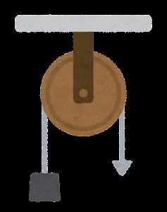 定滑車のイラスト