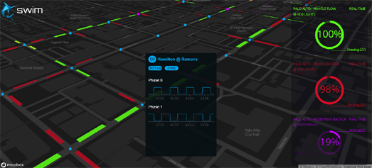 Maps Mania: Mapping Real-Time Road Traffic on weather maps, google maps, dynamic maps, information maps, street view maps, driving directions maps,