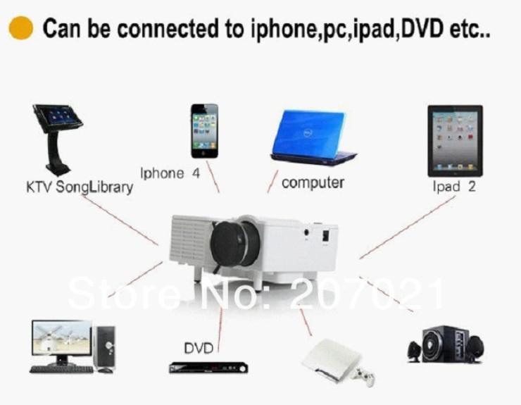 Ict Gadgets