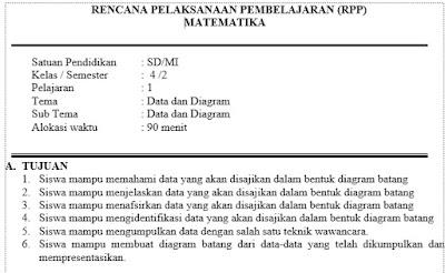 RPP MATEMATIKA KELAS 4 SD KURIKULUM 2013 REVISI TERBARU SEMESTER 2