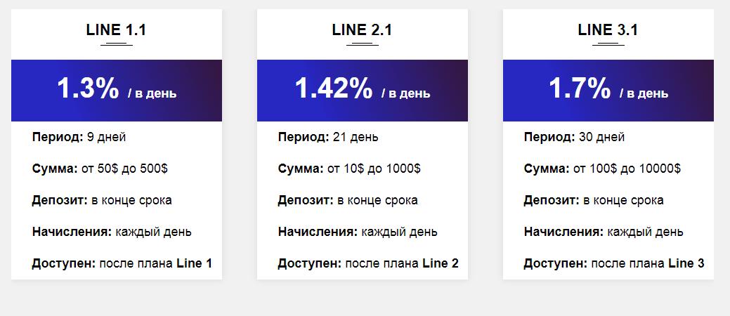 Инвестиционные планы Linecy 2