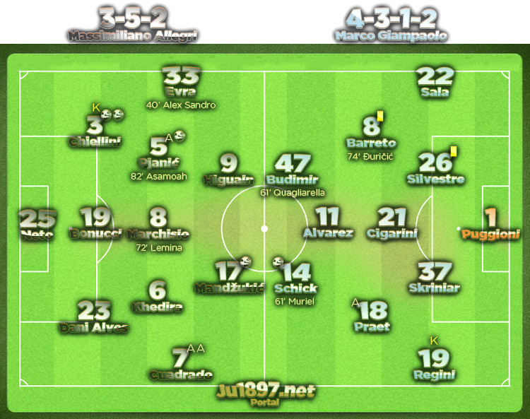Serie A 2016/17 / 10. kolo / Juventus - Sampdoria 4:1 (2:0)