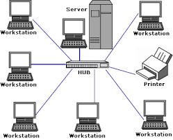 Jenis - Jenis Jaringan Komputer Beserta Kelebihan dan Kekuranganya