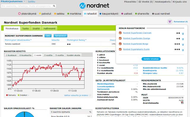Nordnet rahastokori